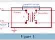 如何分辨MOPP 與 MOOP in IEC 60601-1 3rd的不同   ?